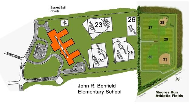 bonfield